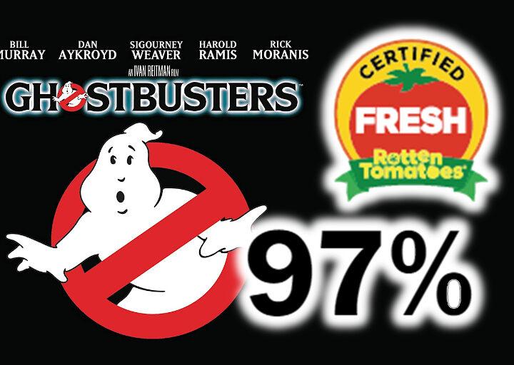 L'originale Ghostbusters raggiunge il 97% di recensioni positive su Rotten Tomatoes
